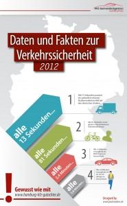 Infografik-Verkehrssicherheit2012