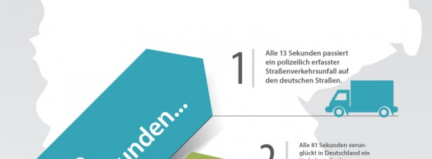 Infografik des KFZ-Sachverständigenbüro Djordjevic in Hamburg Wandsbek